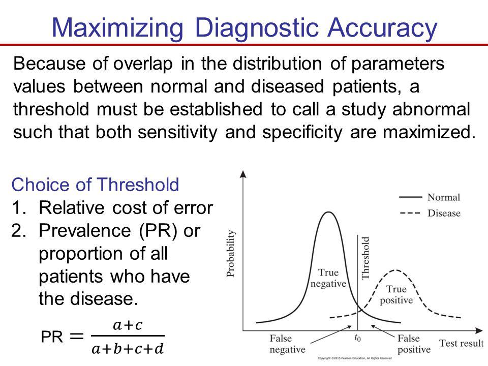 Maximizing Diagnostic Accuracy