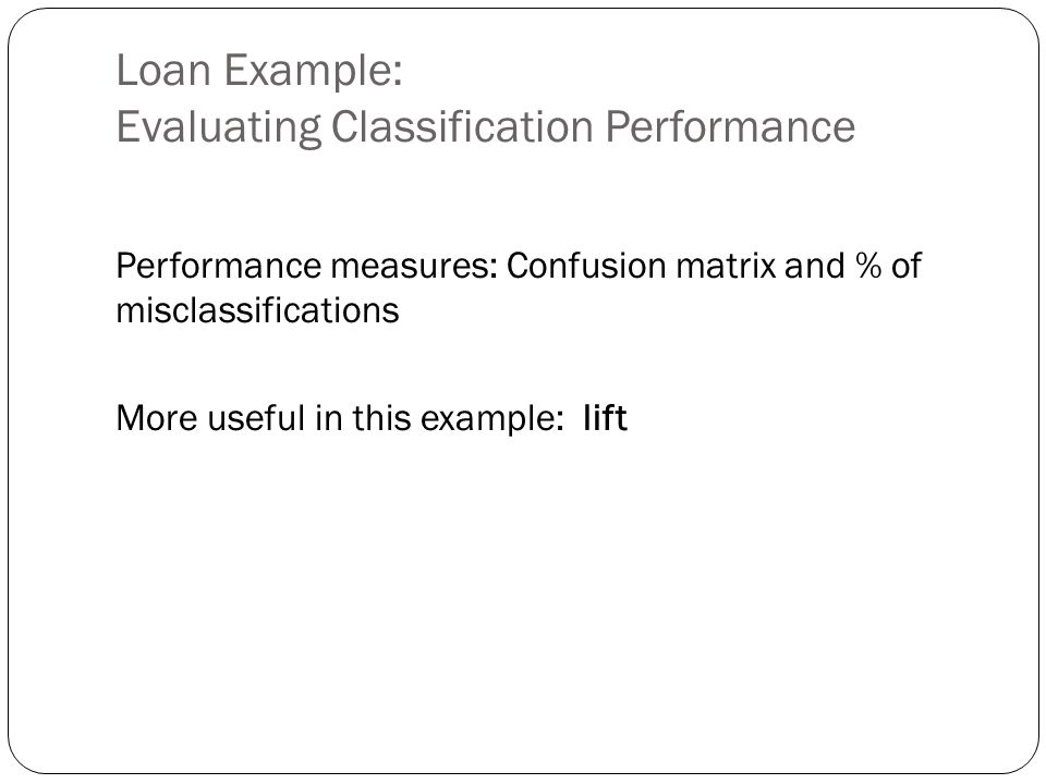 Loan Example: Evaluating Classification Performance