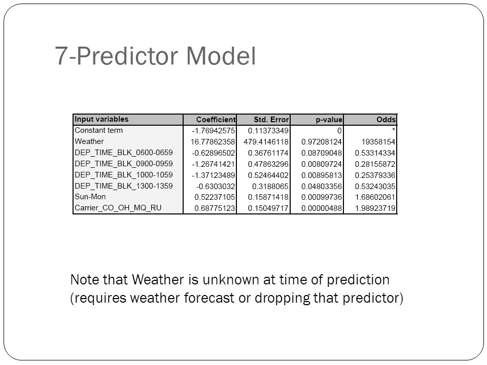 7-Predictor Model Note that Weather is unknown at time of prediction (requires weather forecast or dropping that predictor)