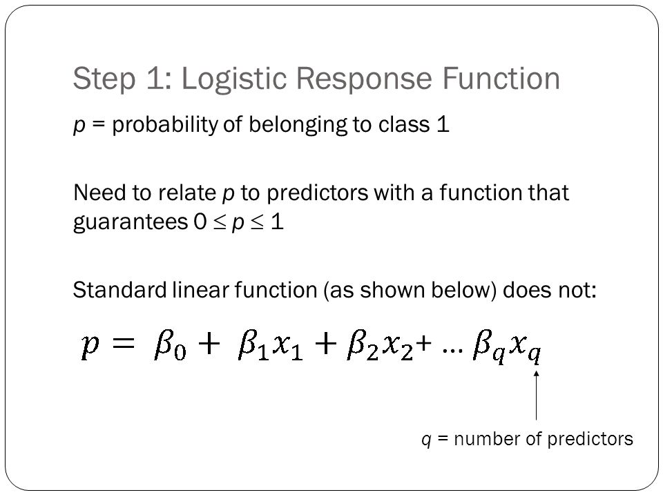 Step 1: Logistic Response Function