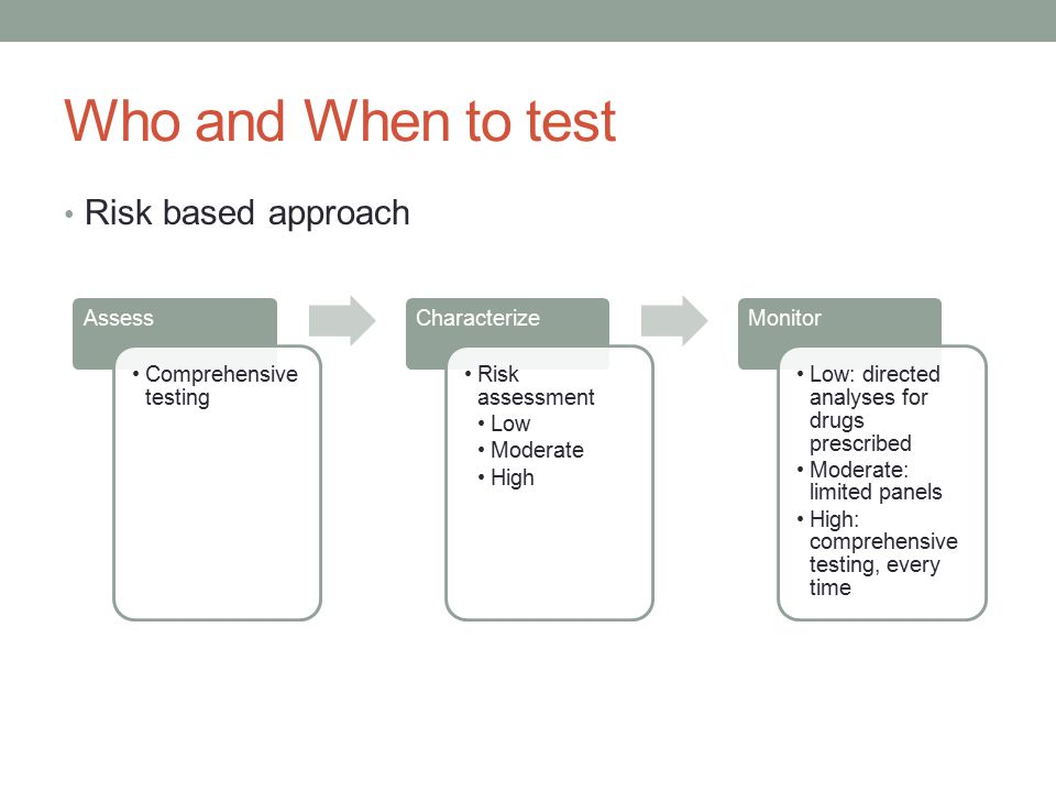 Who and When to test Risk based approach Assess Comprehensive testing