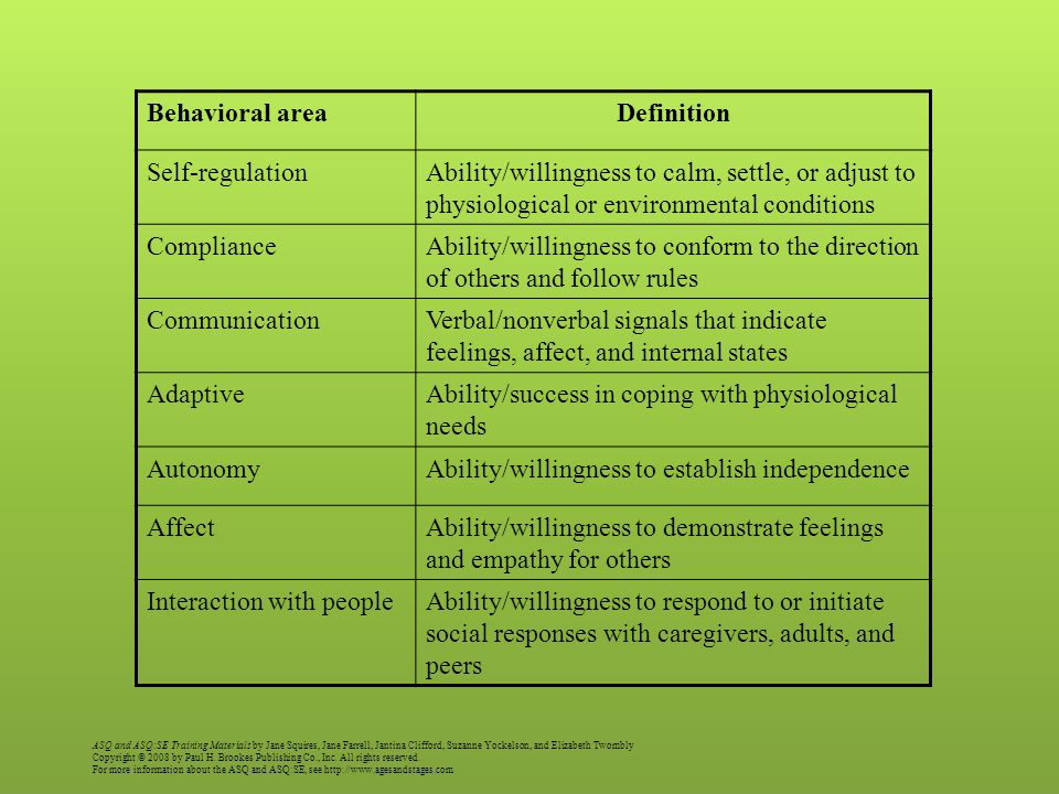 Ability/success in coping with physiological needs Autonomy