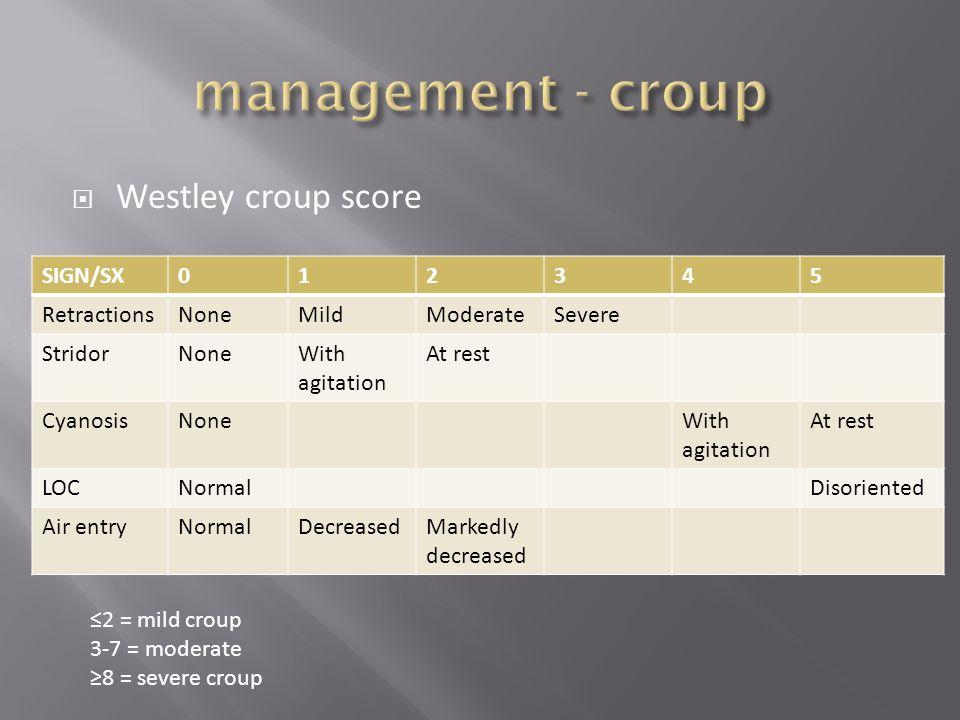management - croup Westley croup score SIGN/SX 1 2 3 4 5 Retractions