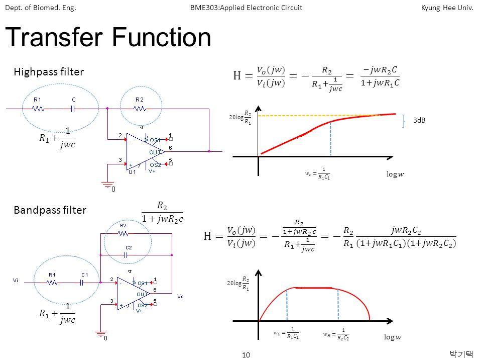 Transfer Function Highpass filter