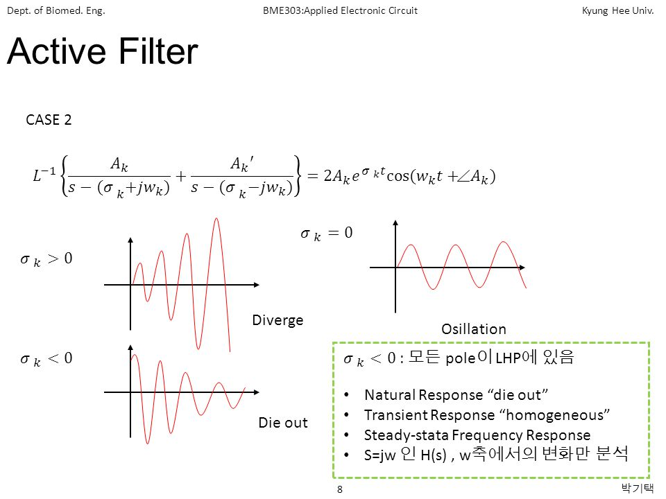 Active Filter CASE 2. 𝐿 −1 𝐴 𝑘 𝑠− (𝜎 𝑘 +𝑗 𝑤 𝑘 ) + 𝐴 𝑘 ′ 𝑠− (𝜎 𝑘 −𝑗 𝑤 𝑘 ) = 2𝐴 𝑘 𝑒 𝜎 𝑘 𝑡 cos⁡( 𝑤 𝑘 𝑡+ 𝐴 𝑘 )