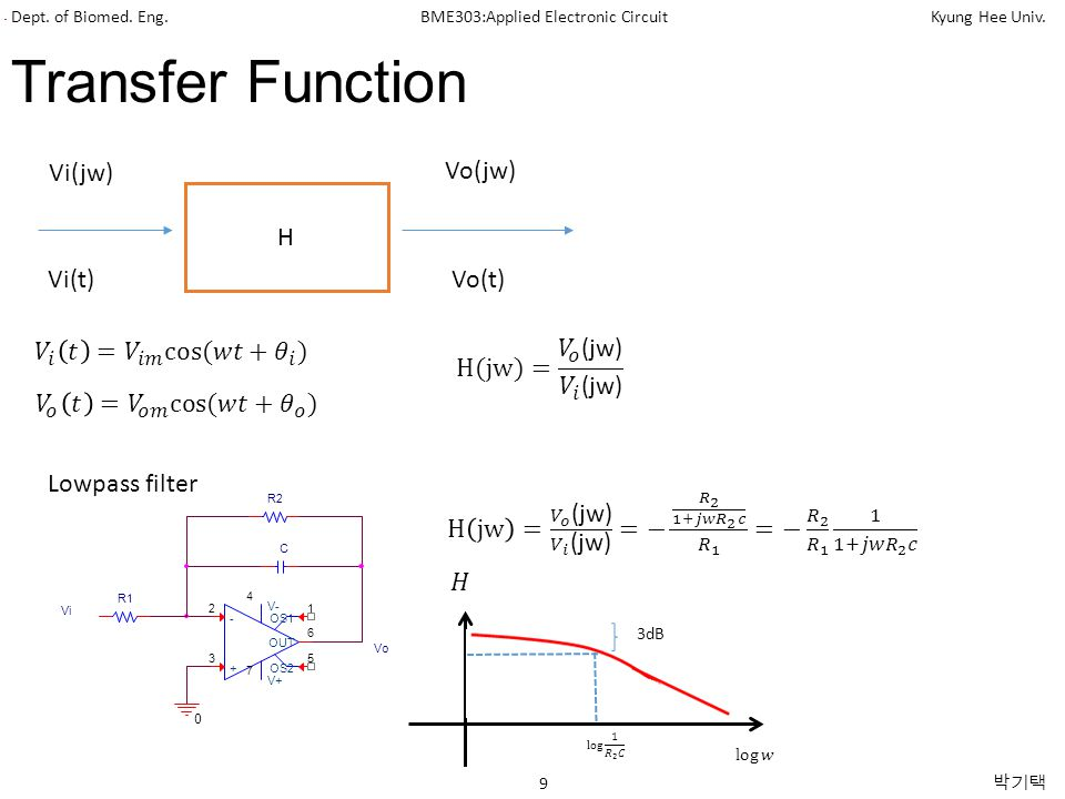 Transfer Function Vi(jw) Vo(jw) H Vi(t) Vo(t)