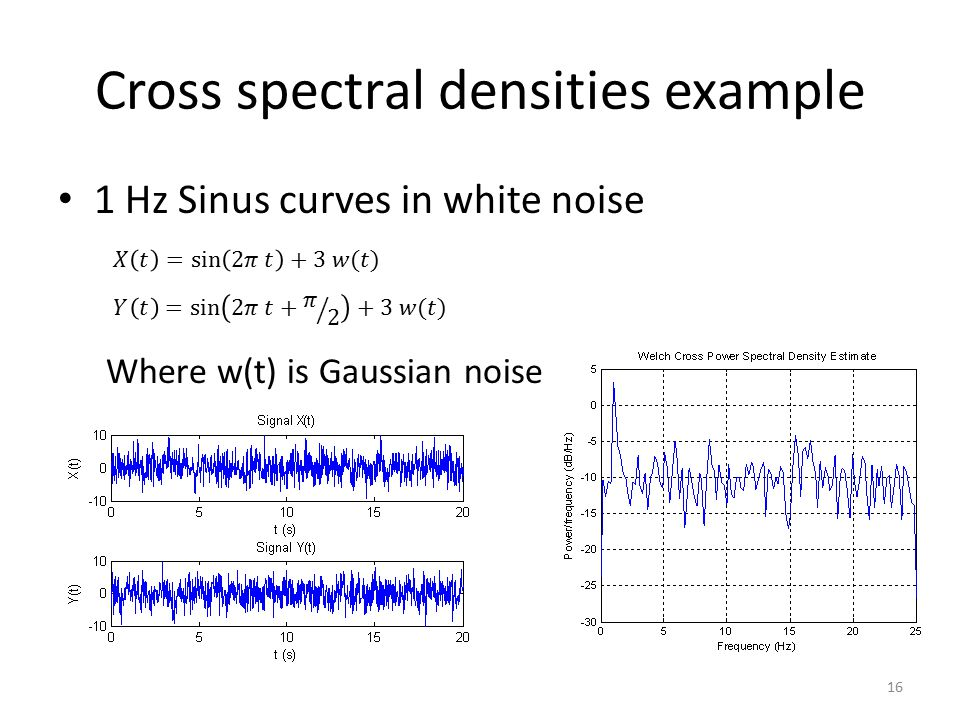 Cross spectral densities example