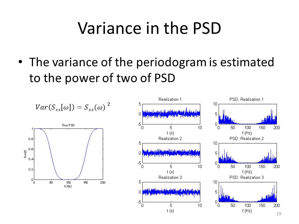 Variance in the PSD The variance of the periodogram is estimated to the power of two of PSD.