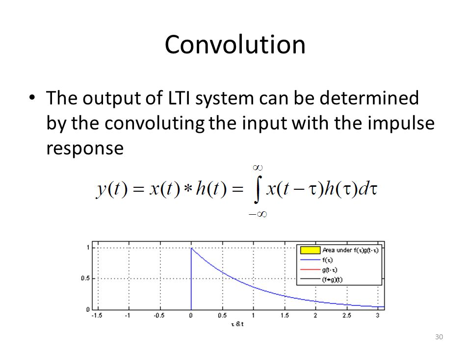 Convolution The output of LTI system can be determined by the convoluting the input with the impulse response.