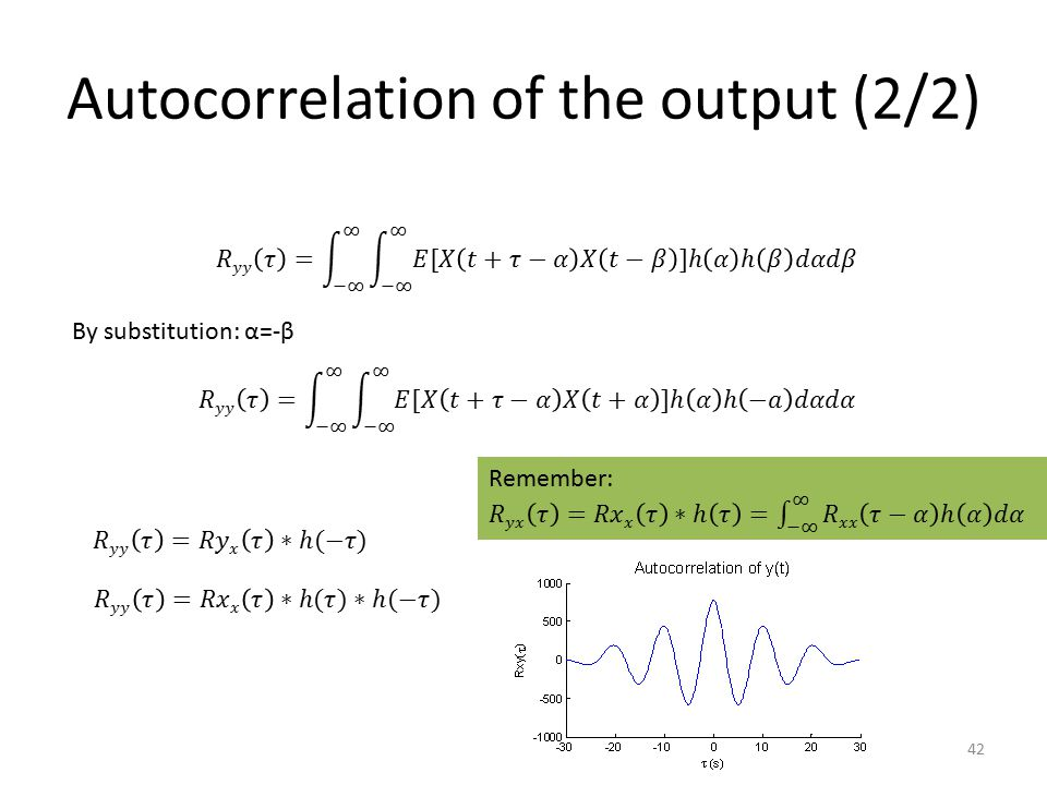 Autocorrelation of the output (2/2)