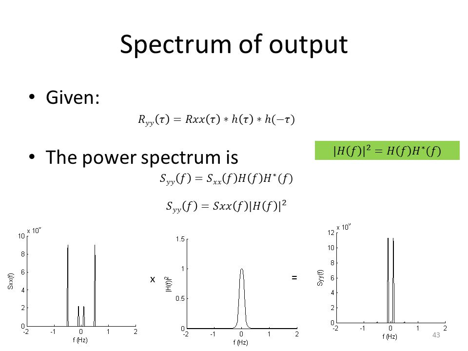 Spectrum of output Given: The power spectrum is