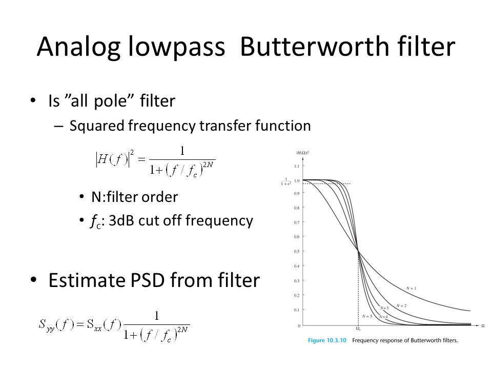 Analog lowpass Butterworth filter