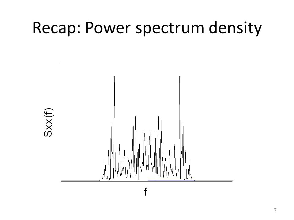 Recap: Power spectrum density