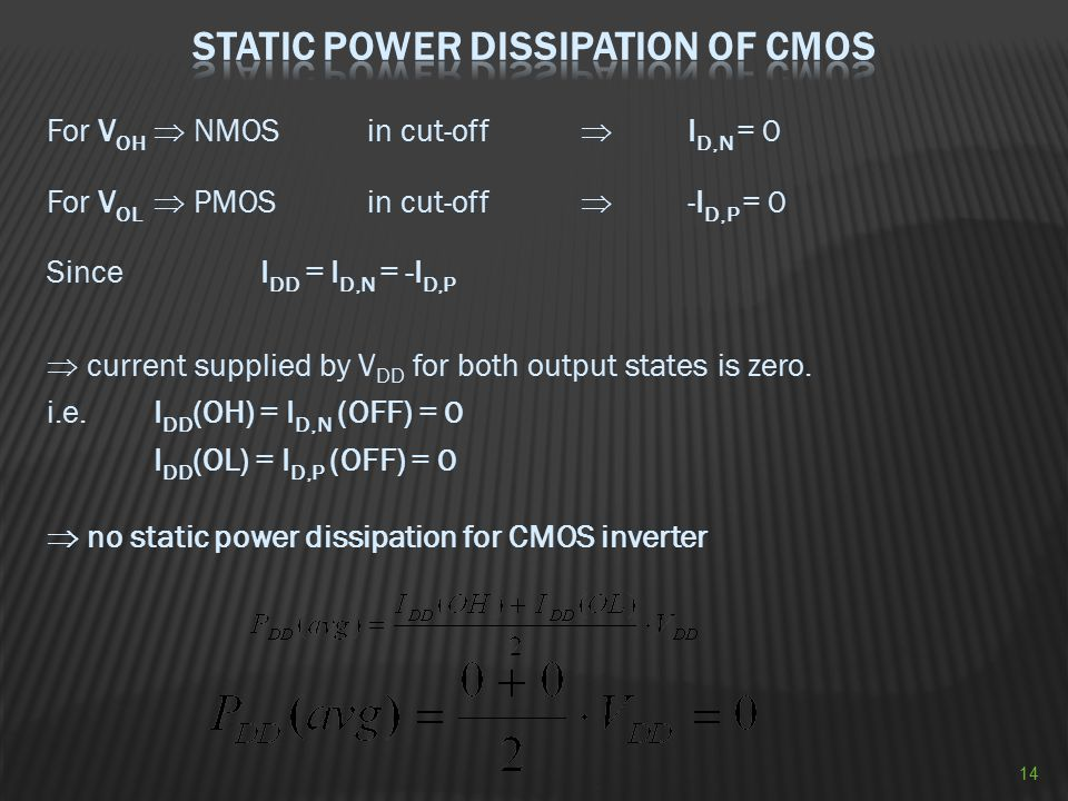 Static Power Dissipation of CMOS
