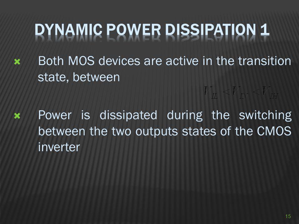 Dynamic Power Dissipation 1