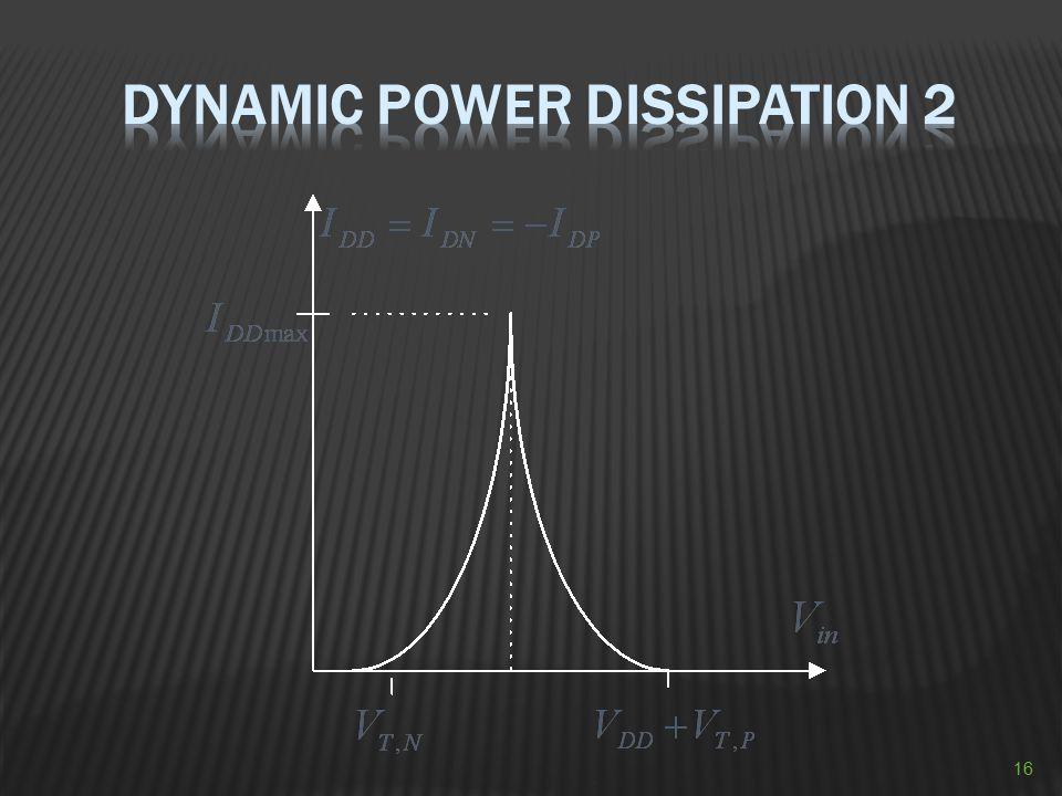 Dynamic Power Dissipation 2