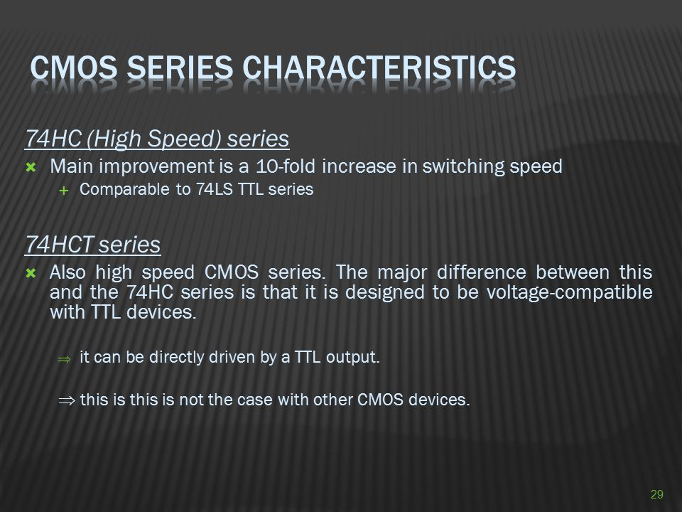 CMOS Series Characteristics