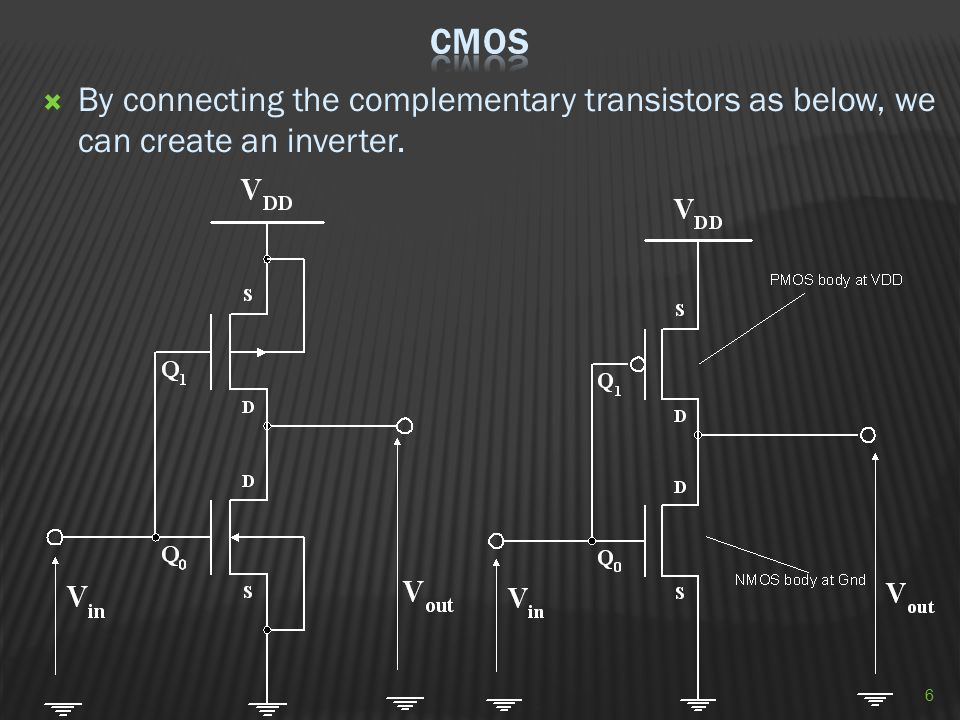 CMOS By connecting the complementary transistors as below, we can create an inverter.