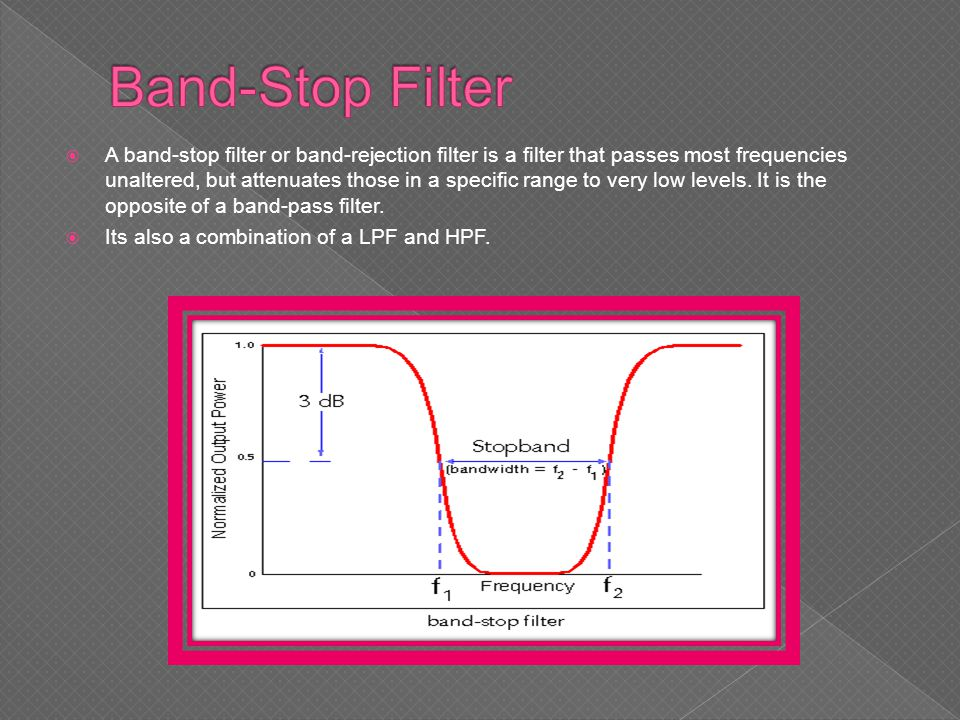 Band-Stop Filter