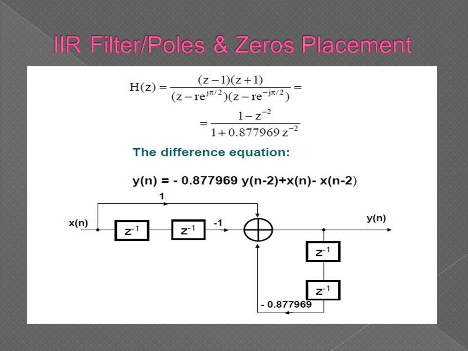 IIR Filter/Poles & Zeros Placement