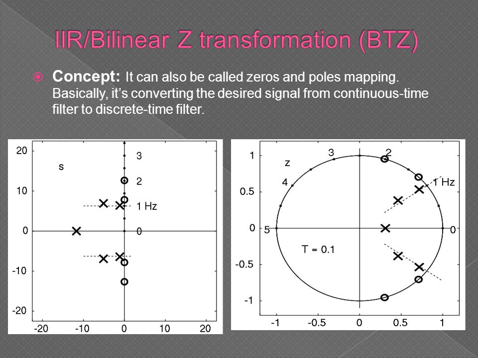 IIR/Bilinear Z transformation (BTZ)