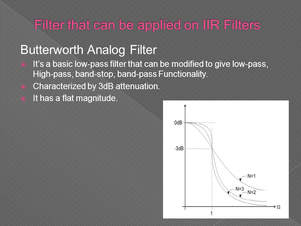 Filter that can be applied on IIR Filters