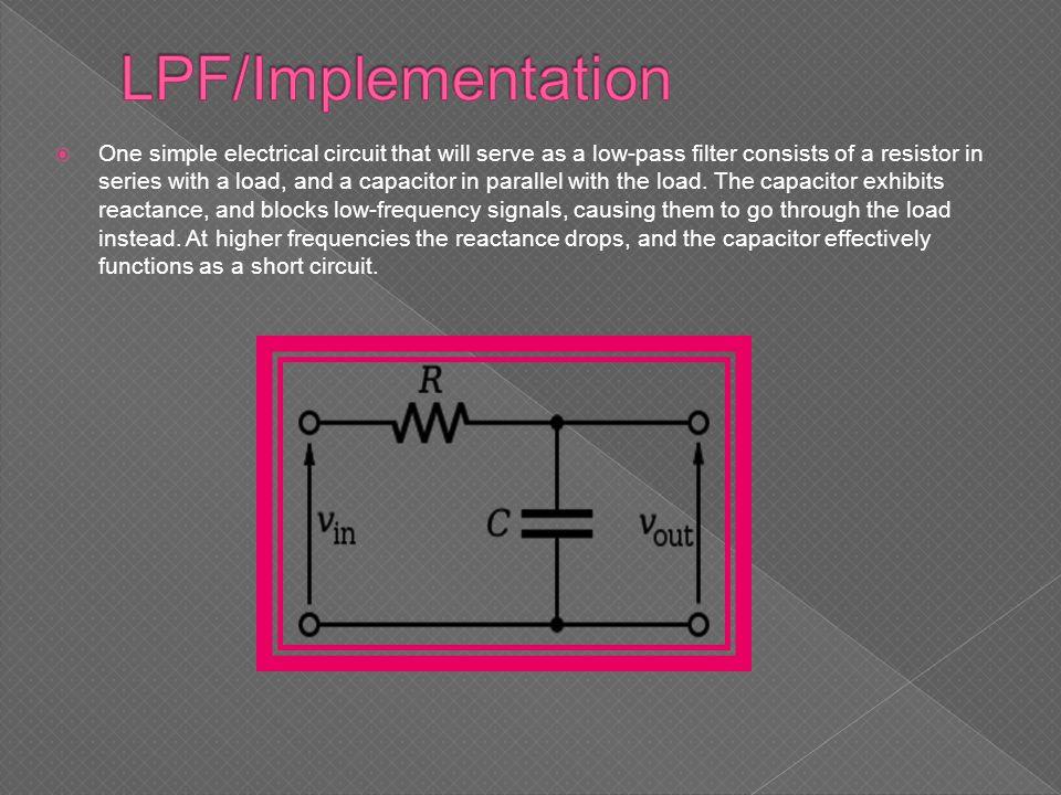 LPF/Implementation