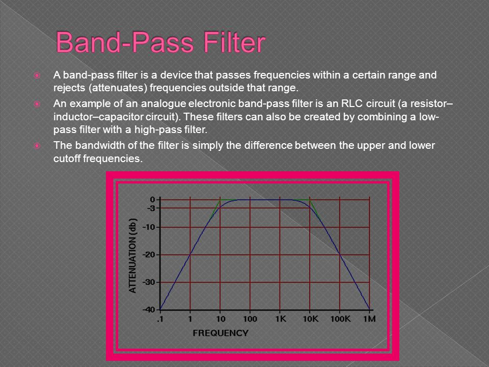 Band-Pass Filter