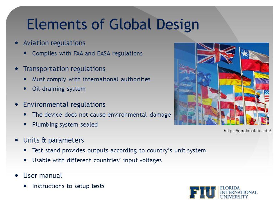 Elements of Global Design