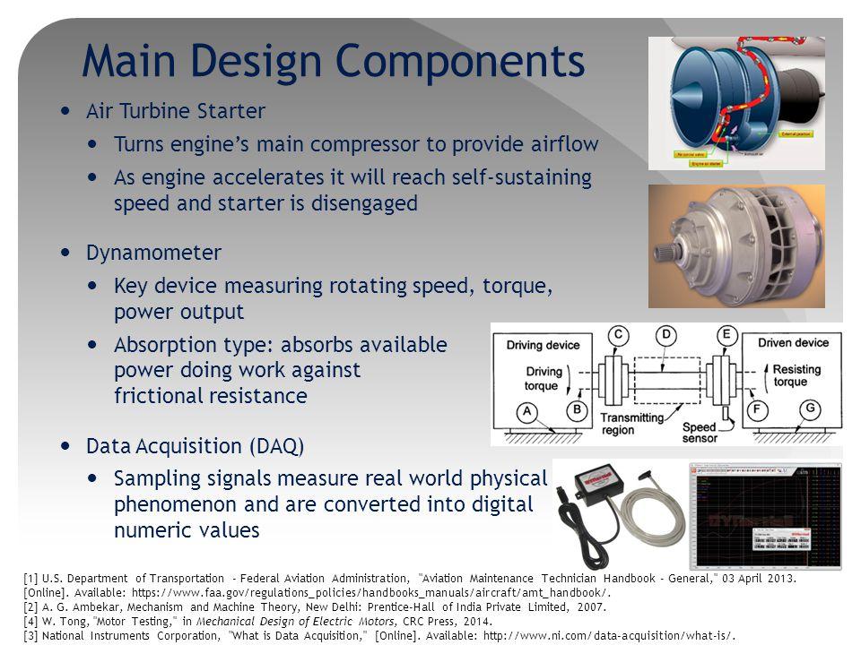 Main Design Components