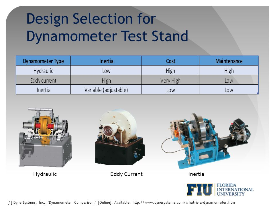 Design Selection for Dynamometer Test Stand