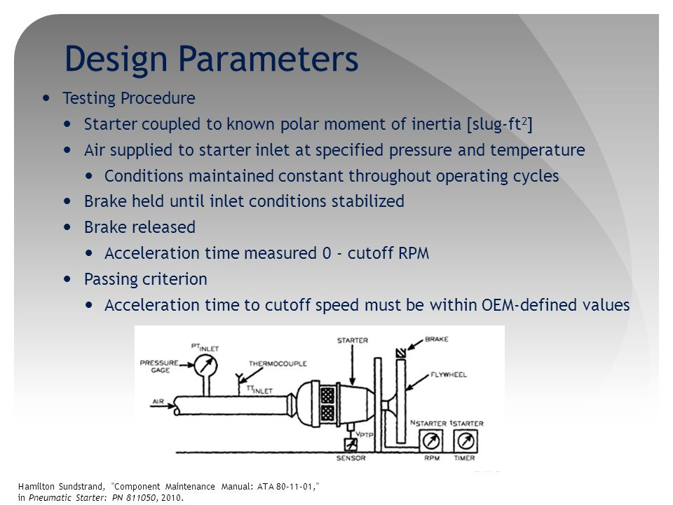 Design Parameters Testing Procedure