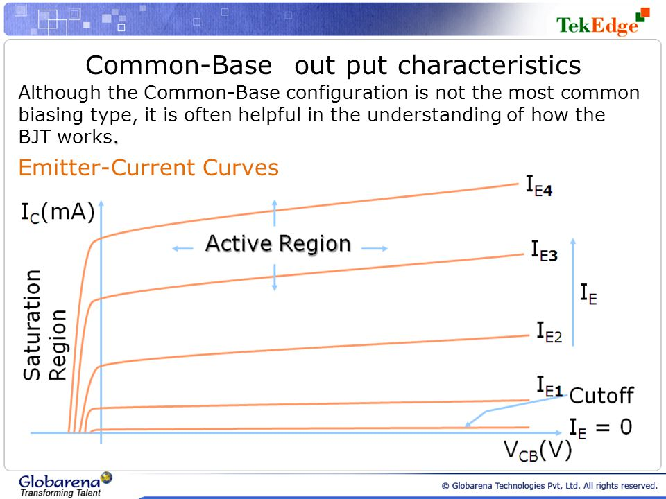 Common-Base out put characteristics