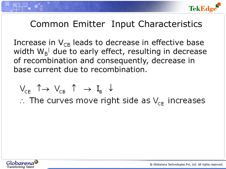 Common Emitter Input Characteristics