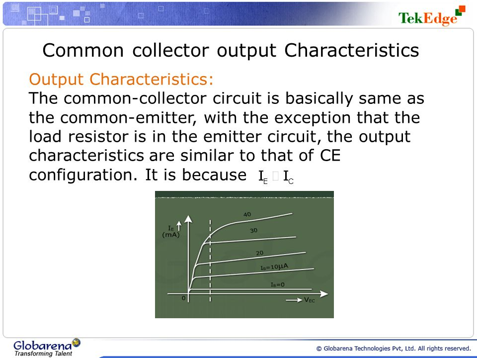 Common collector output Characteristics