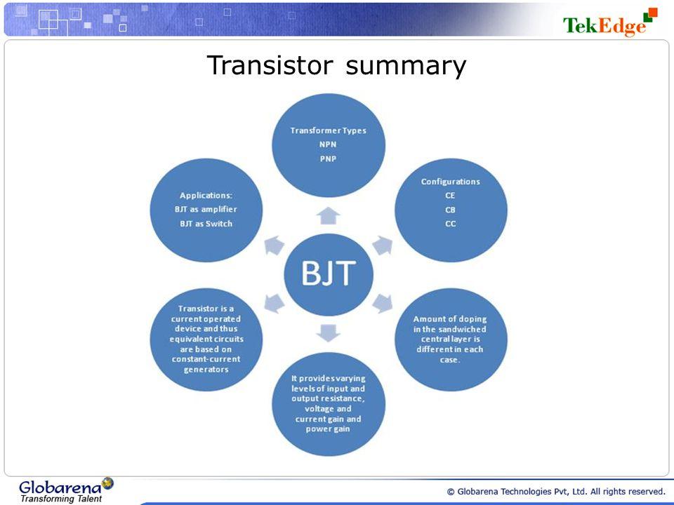 Transistor summary