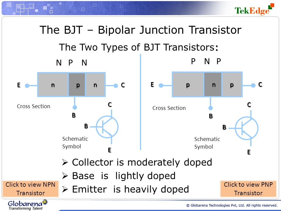 The BJT – Bipolar Junction Transistor