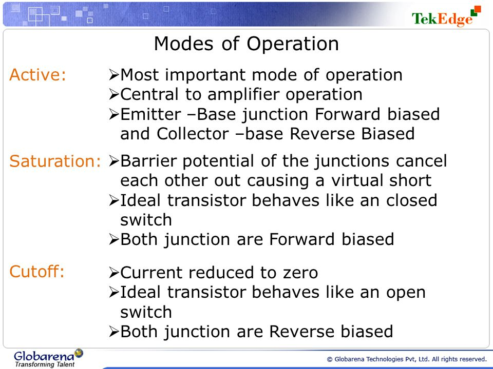 Modes of Operation Active: Most important mode of operation
