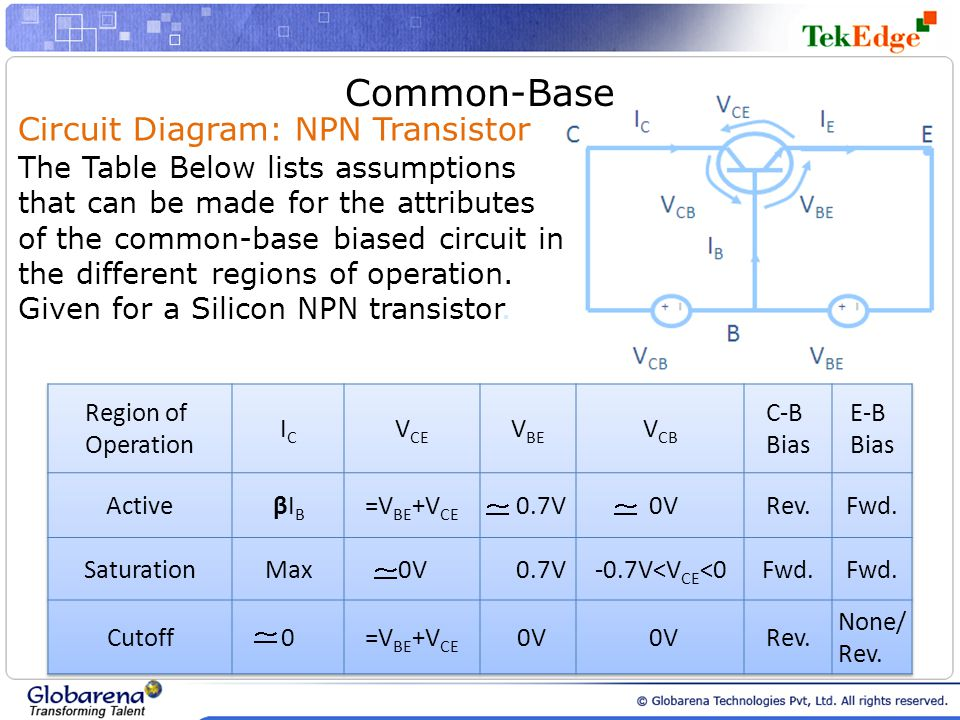 Common-Base Circuit Diagram: NPN Transistor