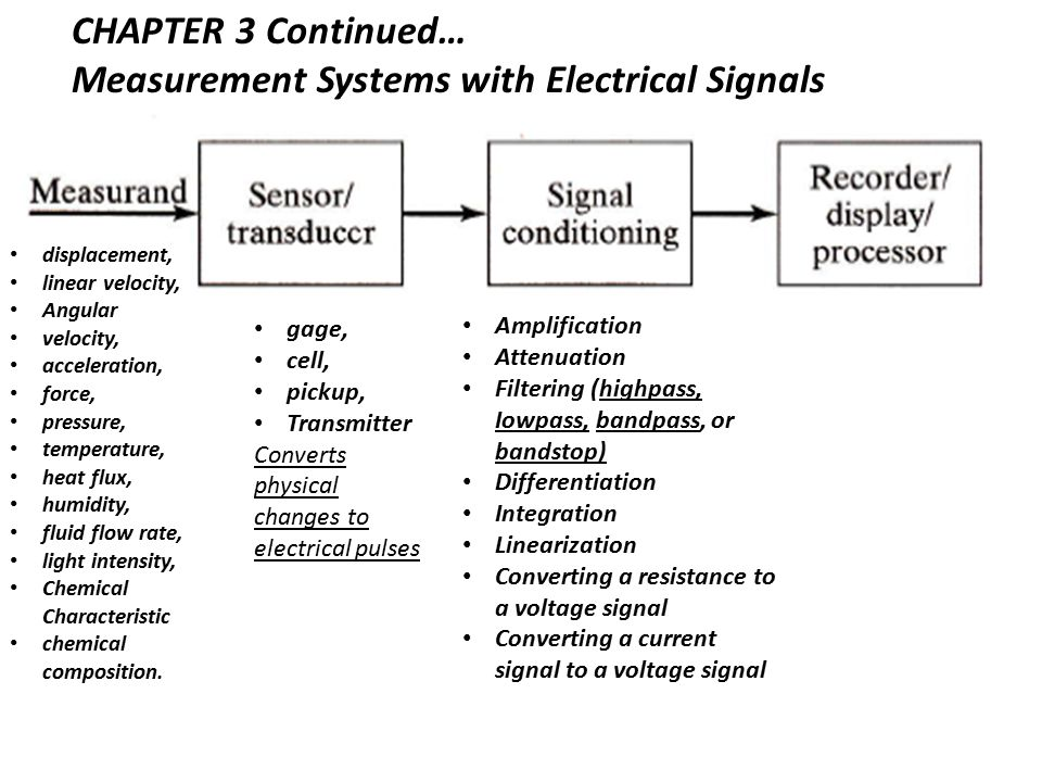 Measurement Systems with Electrical Signals