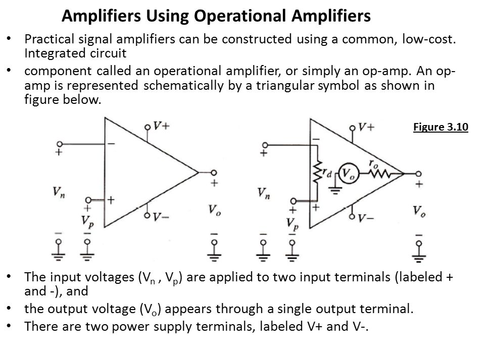 Amplifiers Using Operational Amplifiers
