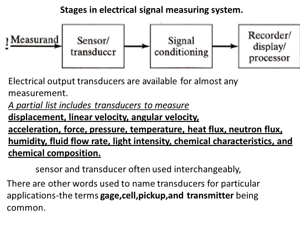 Stages in electrical signal measuring system.