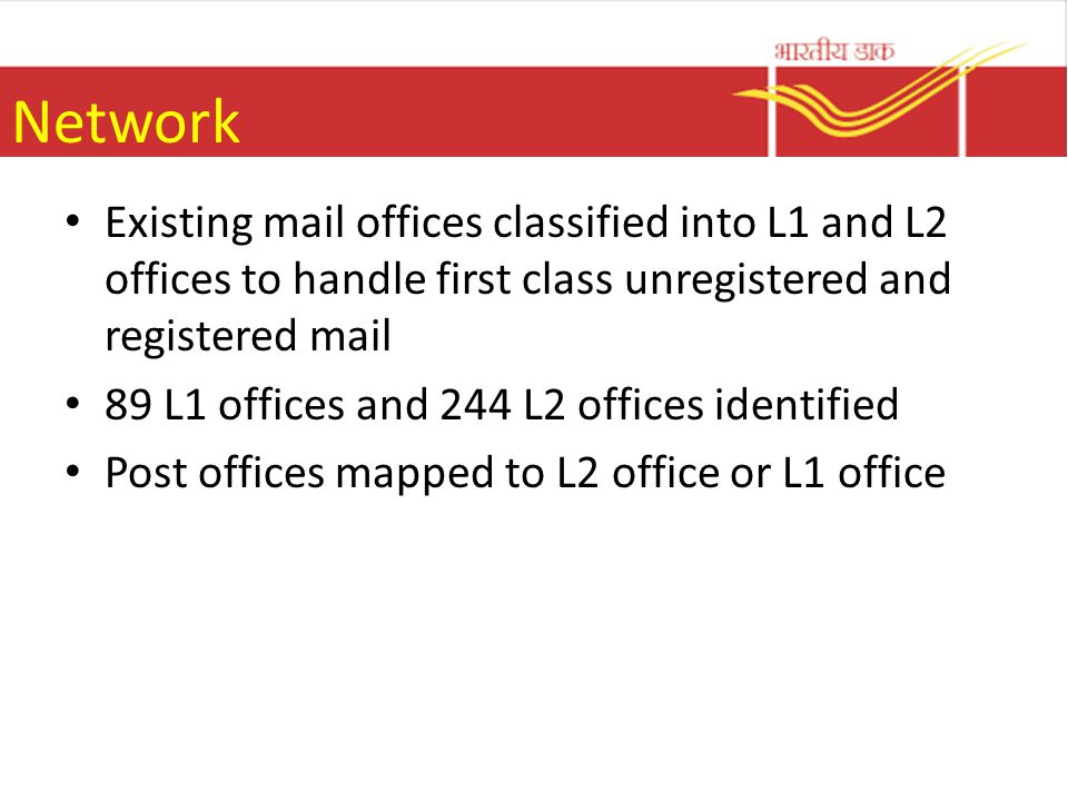 Network Existing mail offices classified into L1 and L2 offices to handle first class unregistered and registered mail.