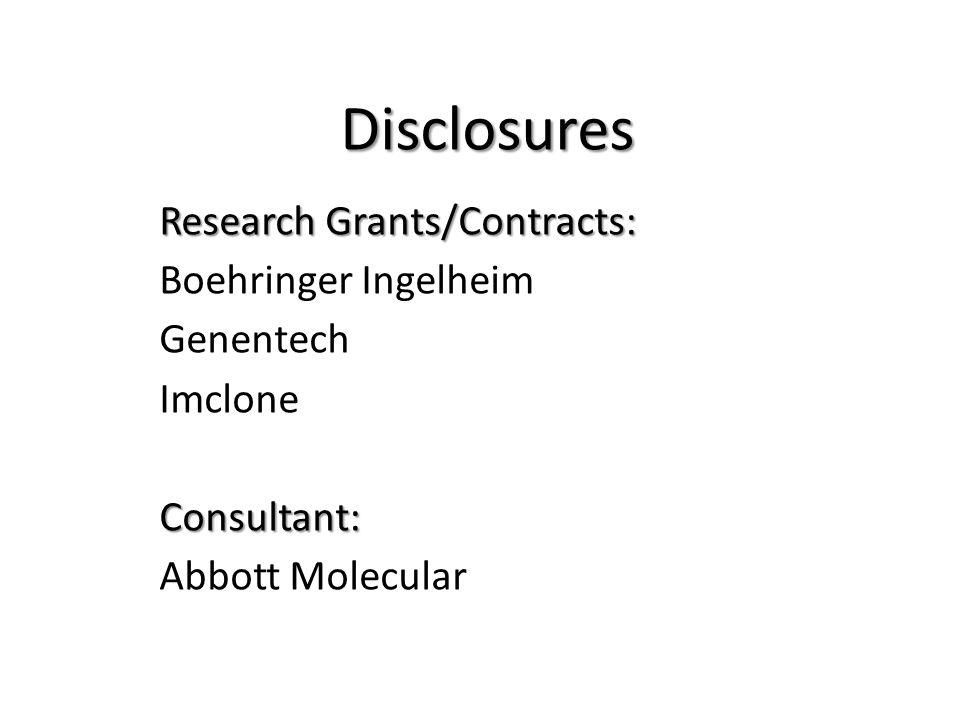 Disclosures Research Grants/Contracts: Boehringer Ingelheim Genentech