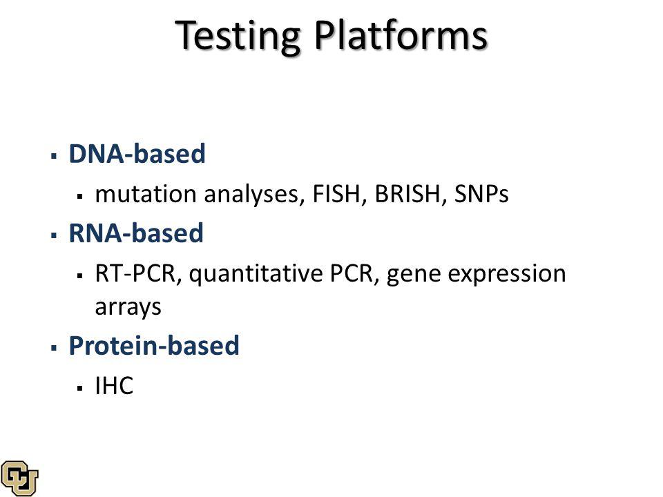 Testing Platforms DNA-based RNA-based Protein-based