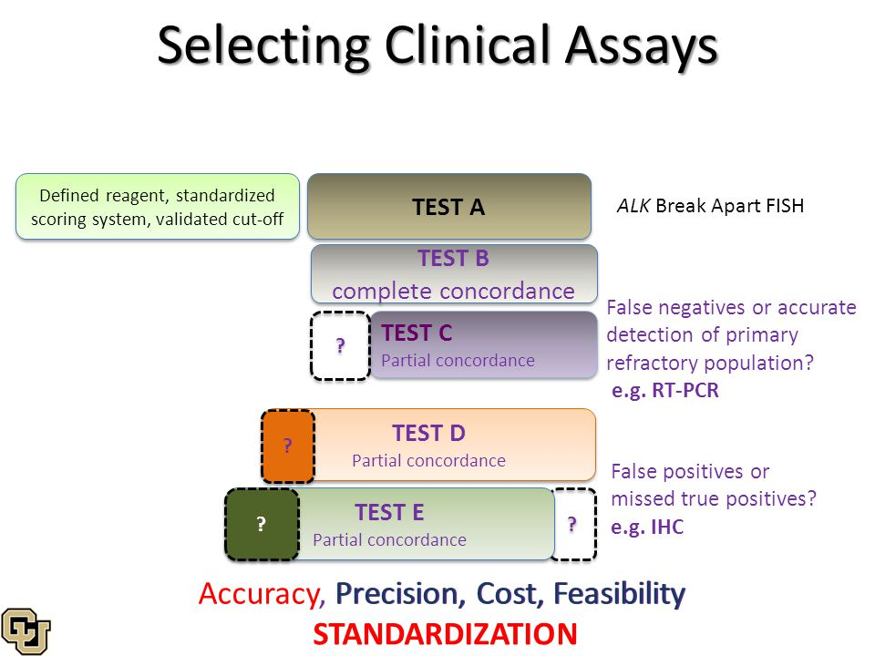 Selecting Clinical Assays