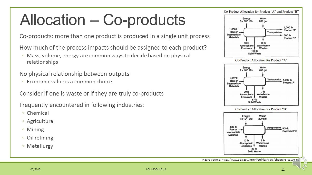 Allocation – Co-products