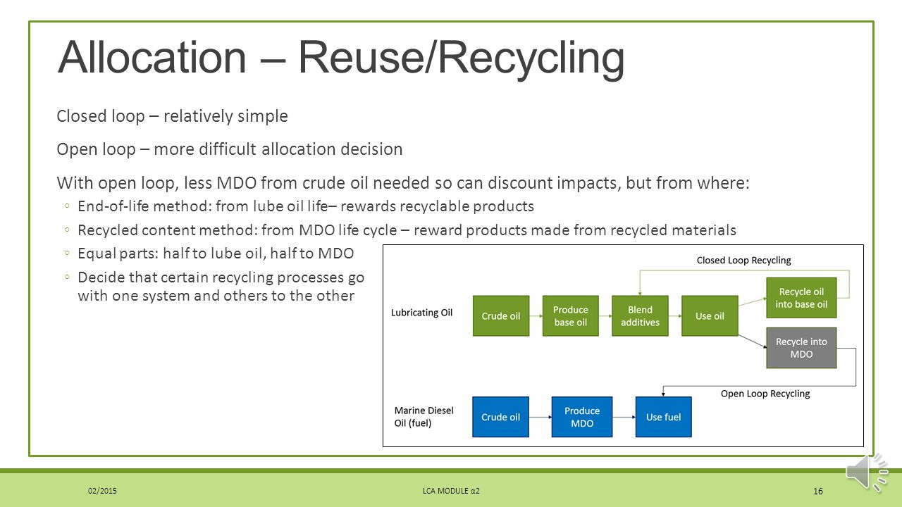 Allocation – Reuse/Recycling