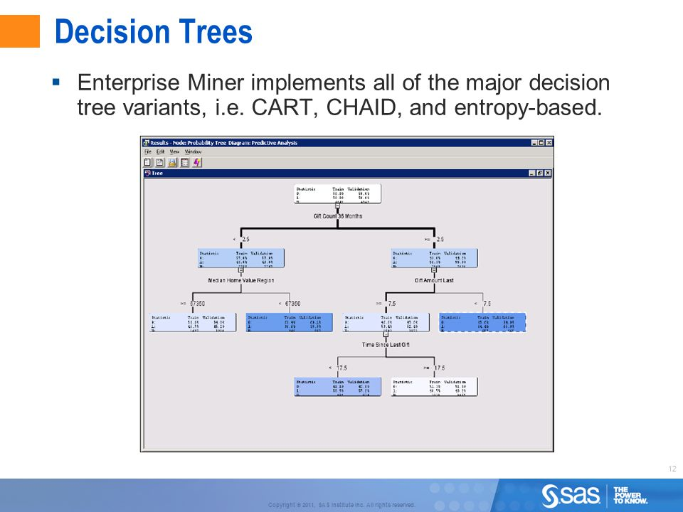 Decision Trees Enterprise Miner implements all of the major decision tree variants, i.e. CART, CHAID, and entropy-based.