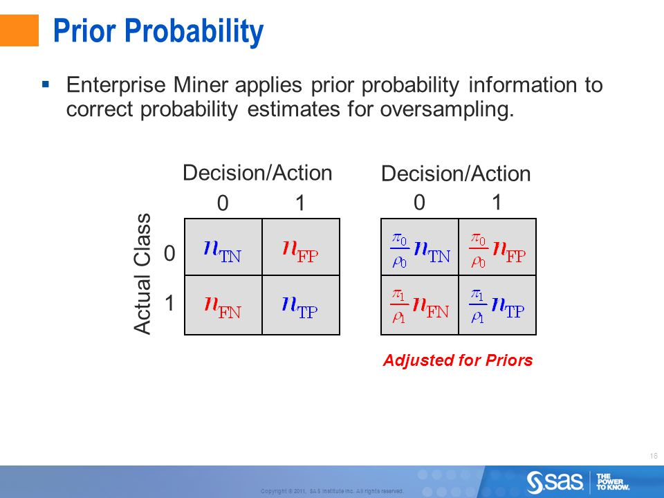 Prior Probability Enterprise Miner applies prior probability information to correct probability estimates for oversampling.